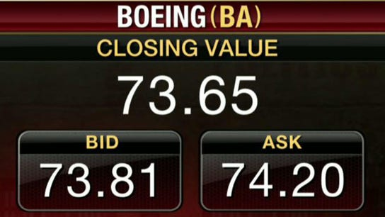 Boeing 4Q EPS Beats as Commercial Aircraft Deliveries Soar