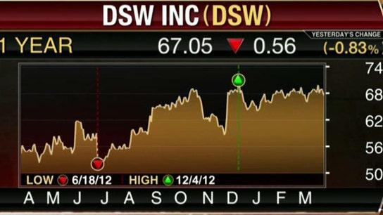 DSW Shares Slump on Weak 4Q, Bleak 2013 Outlook