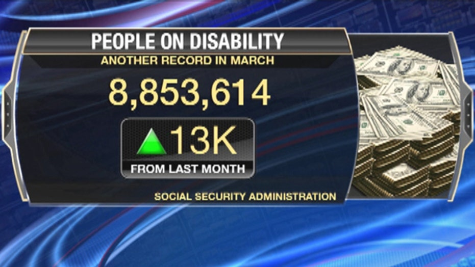 Social Security Disability Benefits Going Broke?
