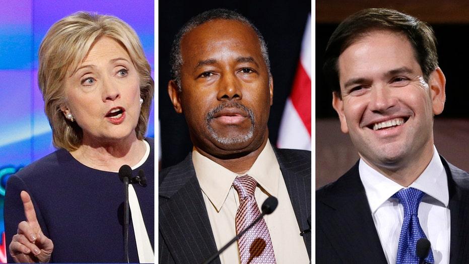 New 2016 polls reveal a few surprising twists