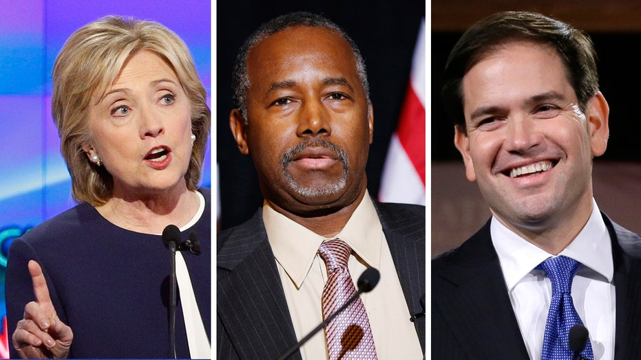 New 2016 polls reveal a few surprising twists