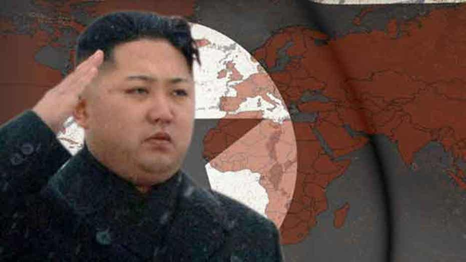 US giving North Korea threats too much credit?