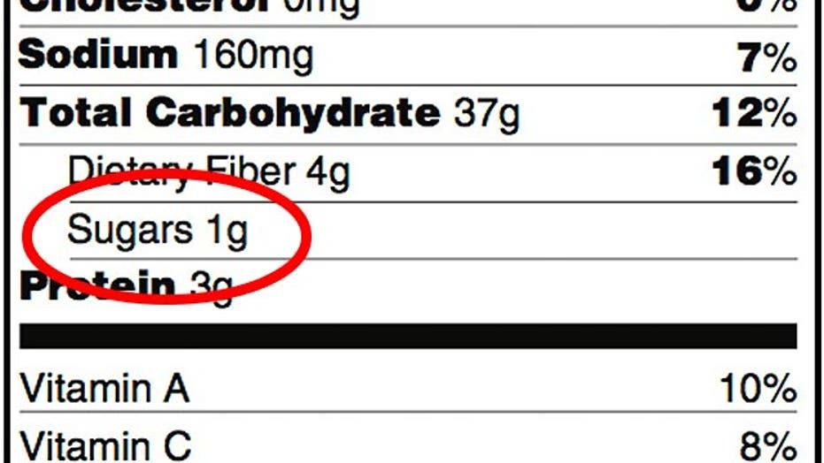 FDA considers nutrition label overhaul on 'added sugar'
