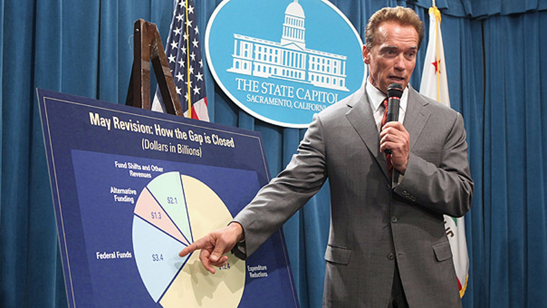 Sept. 1: California Gov. Arnold Schwarzenegger points to a chart showing how his revised budget plan would close a $19 billion budget deficit, in Sacramento.