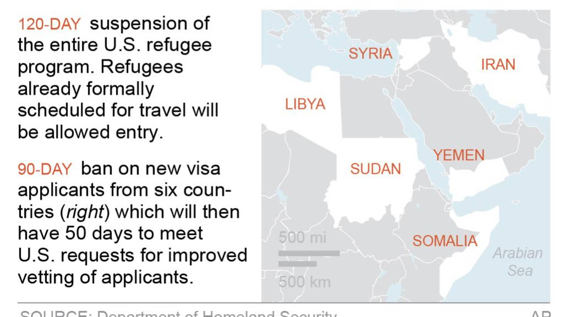 President Donald Trump signs new travel ban.