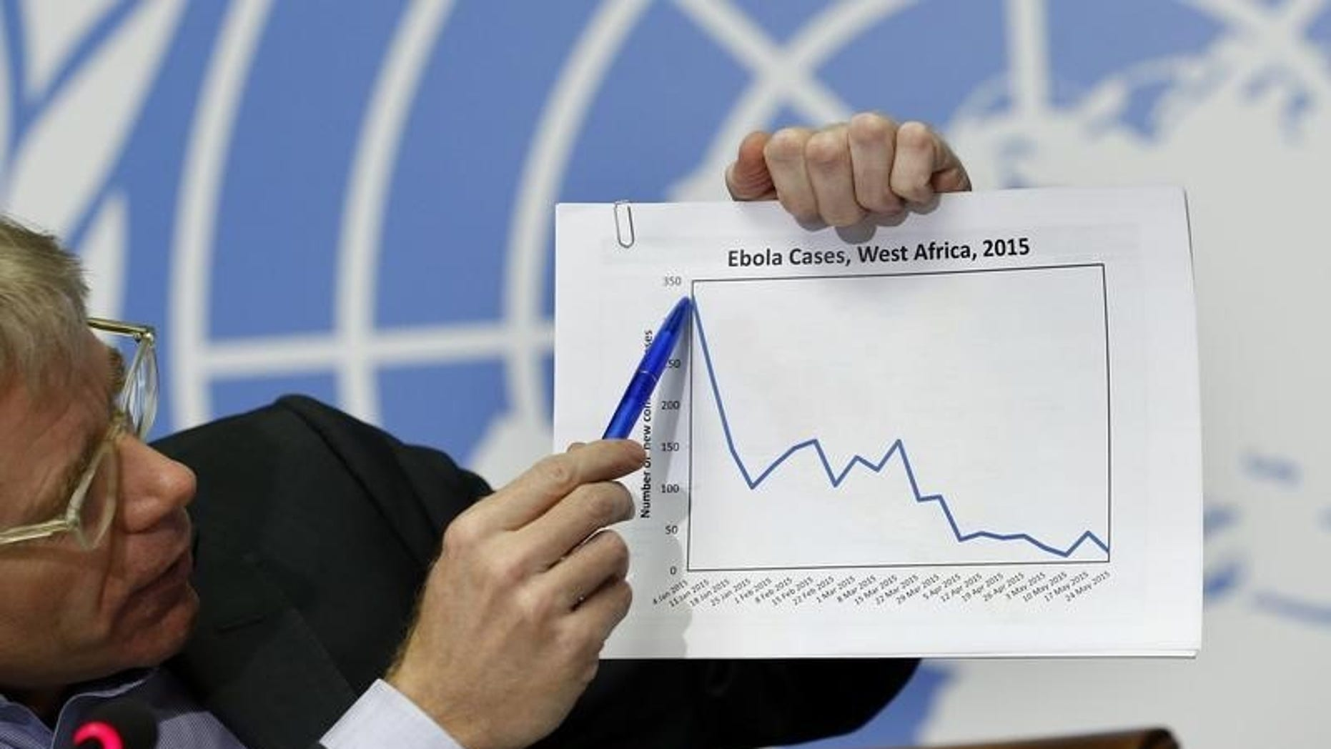 Bruce Aylward, Assistant Director-General for Emergencies at the World Health Organization shows a graph during a news conference on Ebola aside of the World Health Assembly at the United Nations in Geneva, Switzerland, May 26, 2015. REUTERS/Denis Balibouse - RTX1EKW6