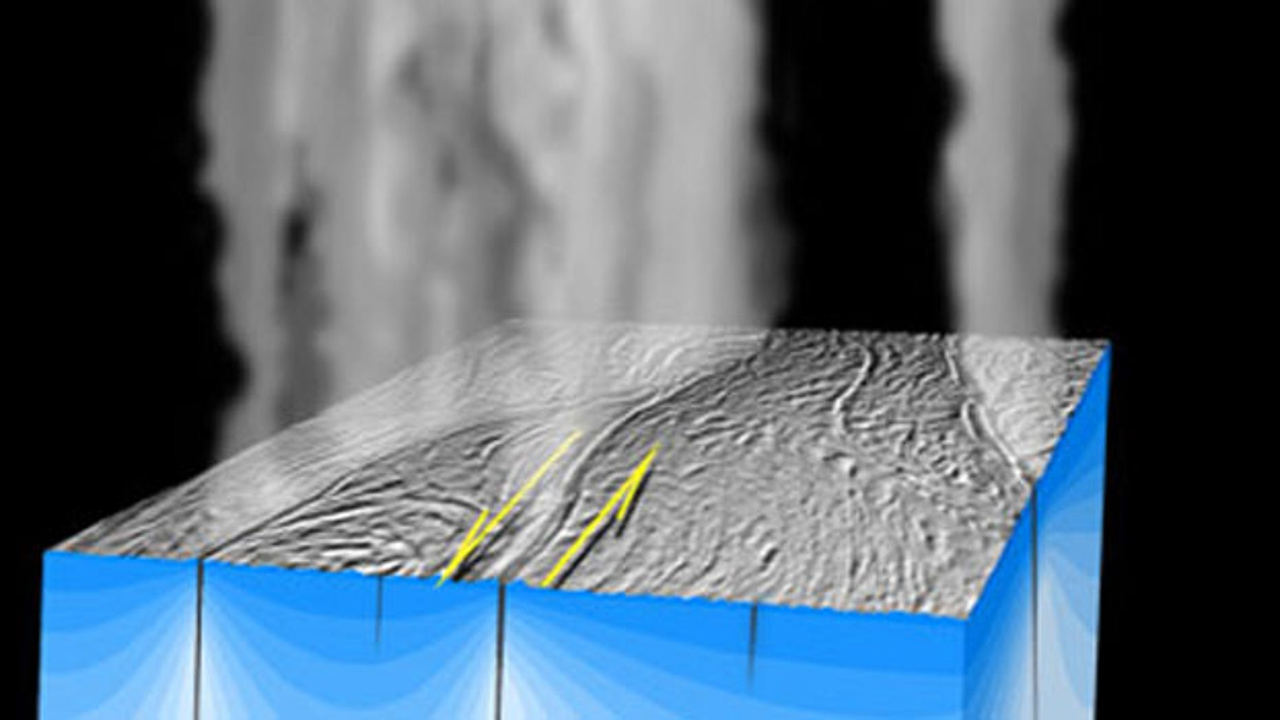 An artist's illustration showing plumes of water vapor and other gases escape at high velocity from the surface of Saturn's moon Enceladus. Credit: NASA/JPL