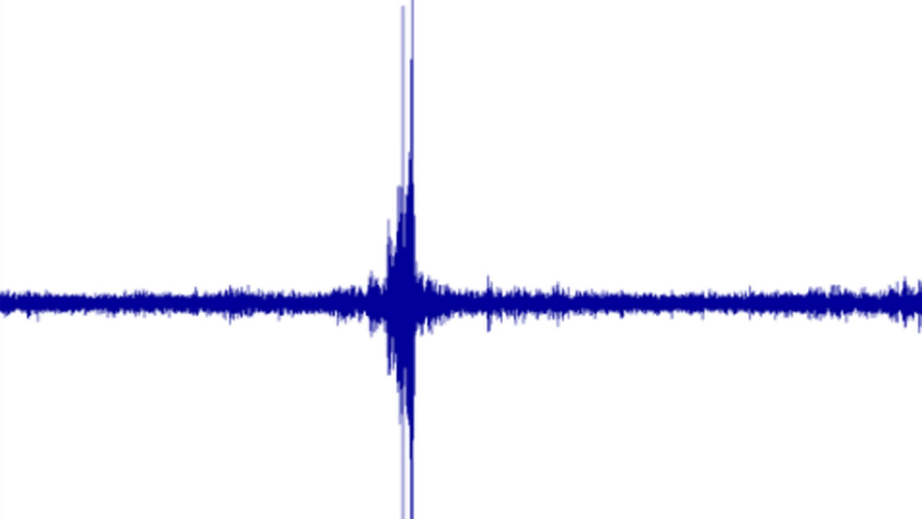 This sound graph from the U.S. Geological Survey near Centreville, Ala.