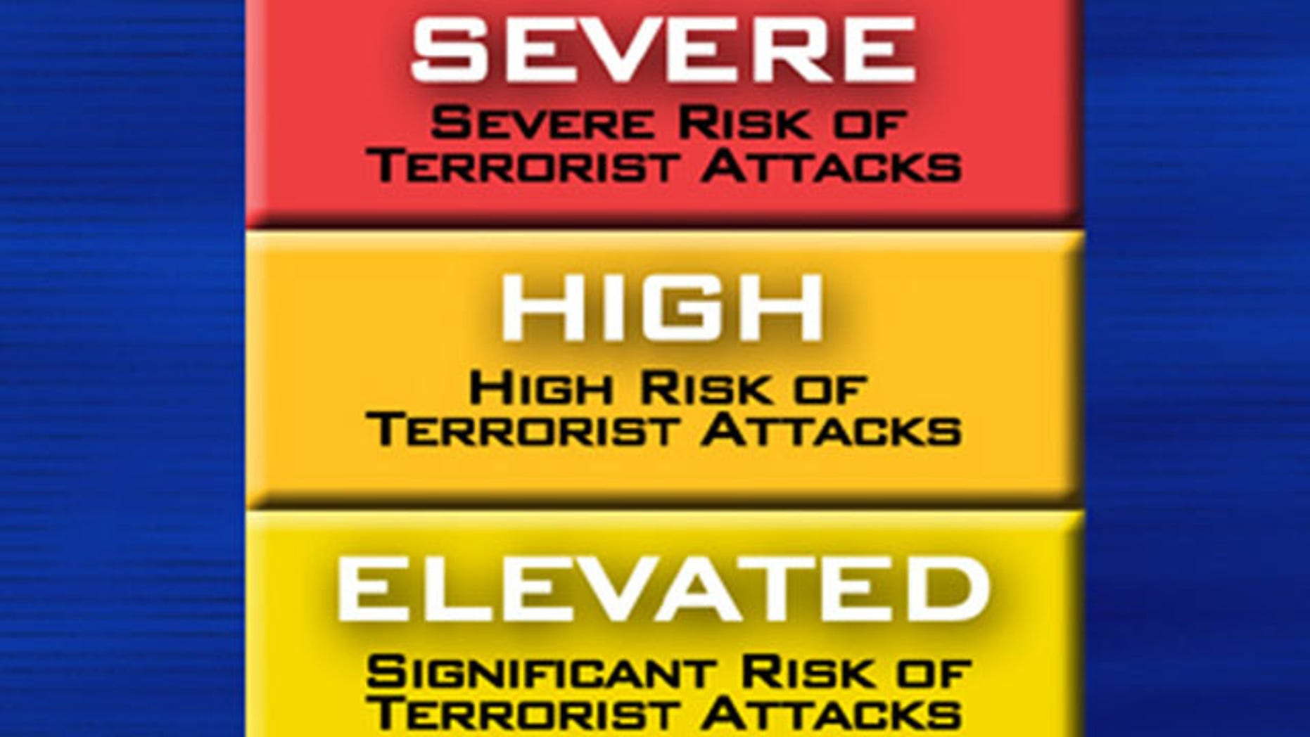 The Homeland Security Department replacing its color-coded terror alert system. (AP)