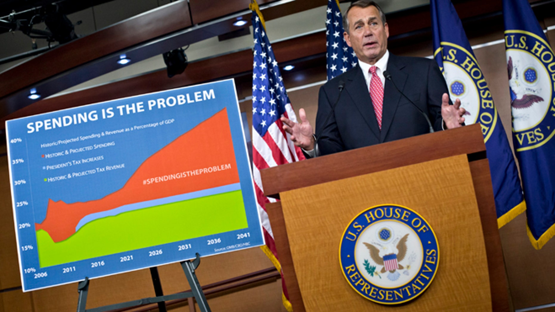 FILE: Dec. 13, 2012: House Speaker John Boehner, R-Ohio, accuses President Obama of not being serious about cutting government spending during a news conference on Capitol Hill, in Washington, D.C.