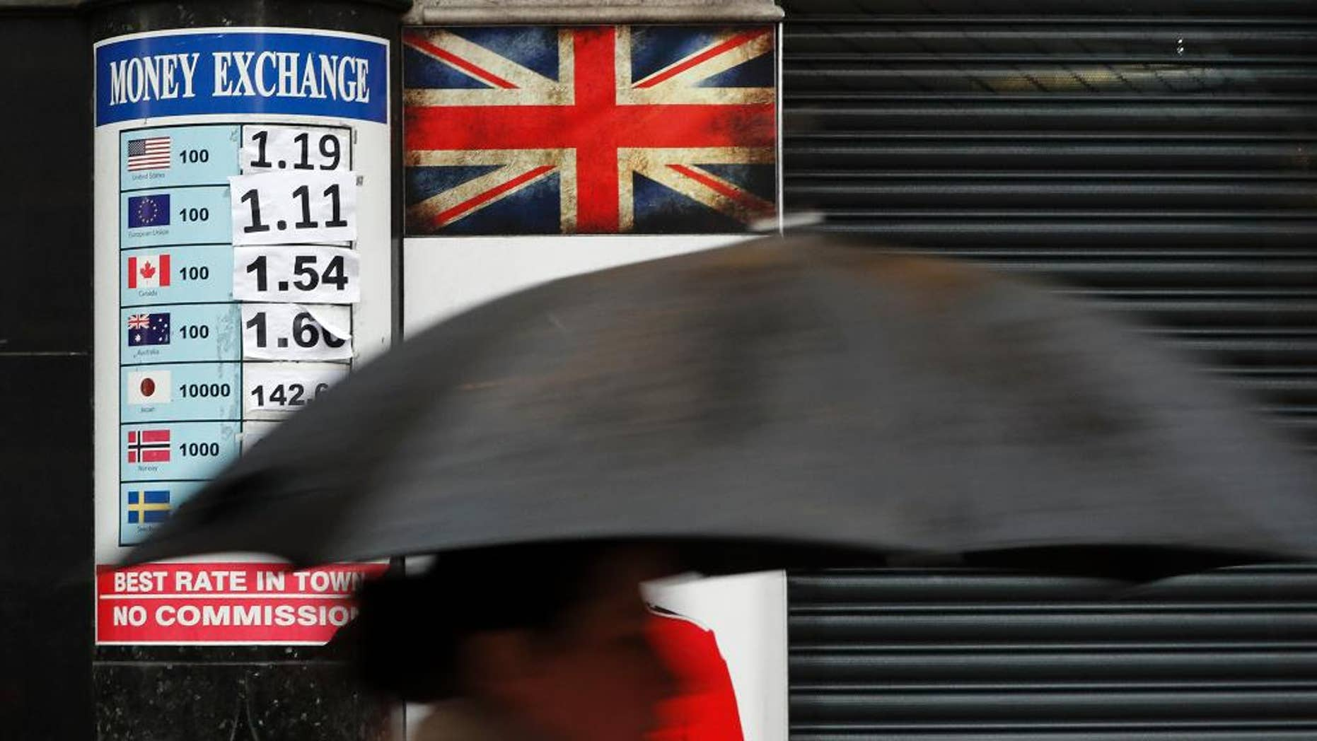A pedestrian with an umbrella passes a board showing the exchange rates at a money exchange bureau in London, Monday, Jan. 16, 2017. The British pound fell to a three-month low amid reports Prime Minister Theresa May will signal her willingness to make a clean break with the European Union. Sterling fell below 1.20 US Dollars before recovering slightly Monday. (AP Photo/Kirsty Wigglesworth)