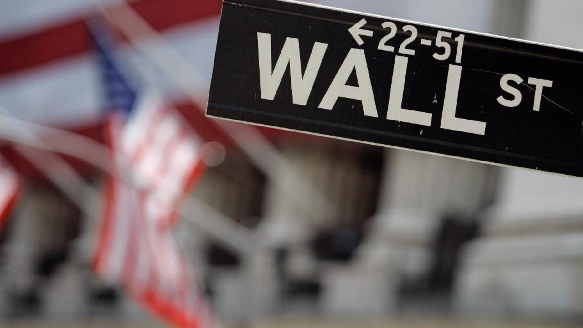 FILE - In this May 11, 2007, file photo, a Wall Street sign is mounted near the flag-draped facade of the New York Stock Exchange. Stocks are heading lower in early trading Wednesday, Oct. 1, 2014, putting the market on course for its third loss in a row. (AP Photo/Richard Drew, File)