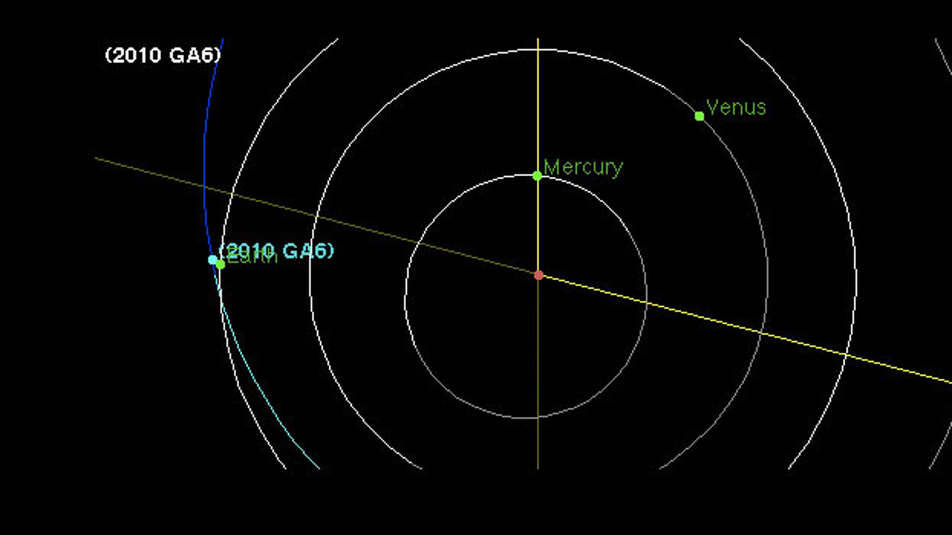 The orbit of newfound asteroid 2010 GA6 as it flies by Earth on April 8, 2010 at a distance of 223,000 miles, about nine-tenths the distance between Earth and the moon.