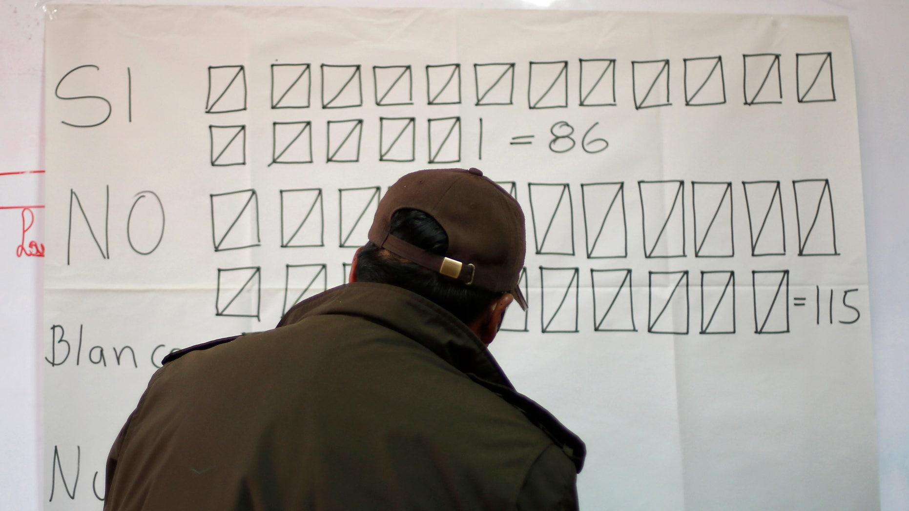 An electoral court representative tallies votes in La Paz, Bolivia, Sunday, Feb. 21, 2016.