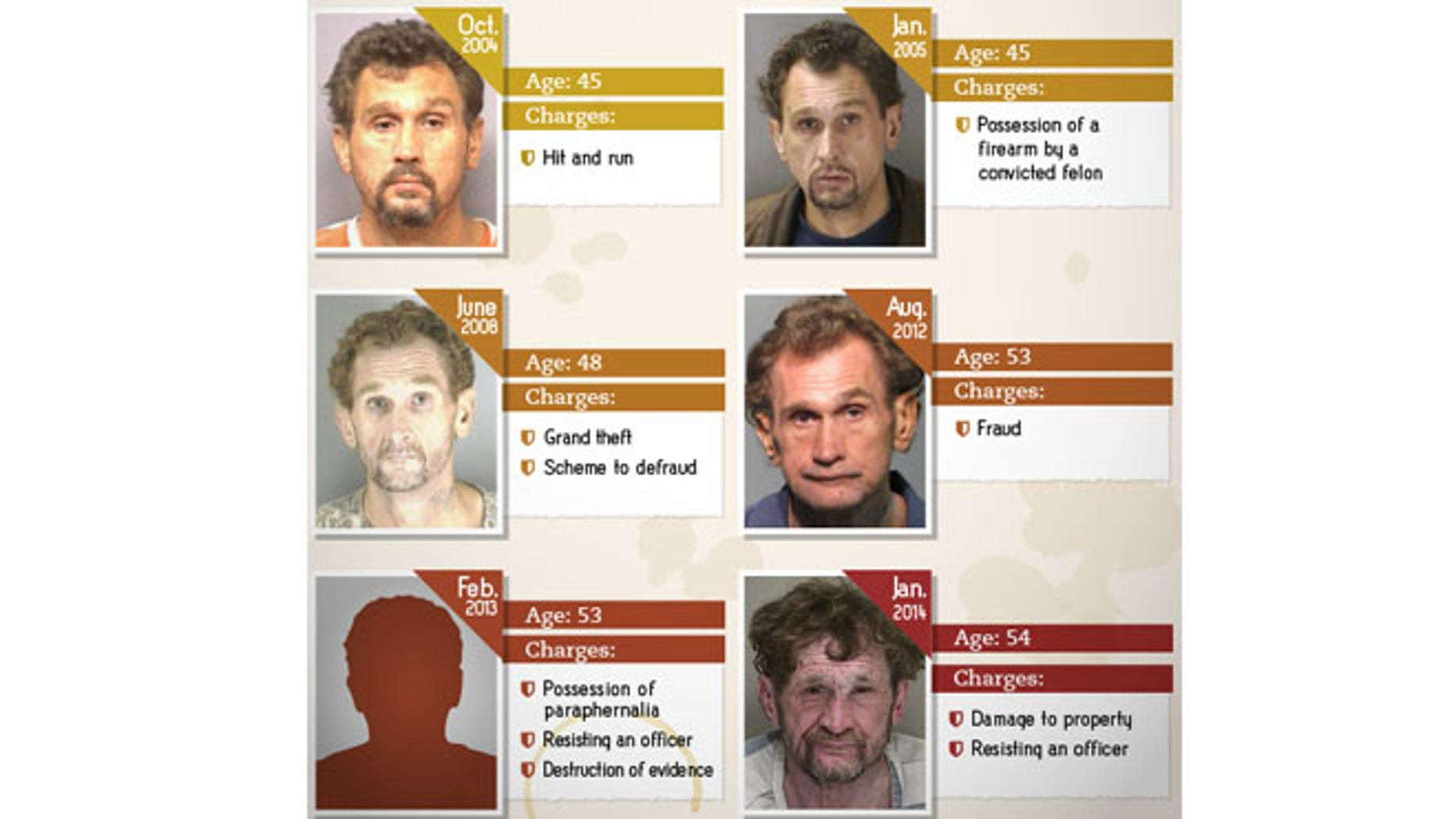 Michael racked up numerous arrests between 2004 and 2014, including for possession of drug paraphernalia. (Images courtesy of Rehabs.com)