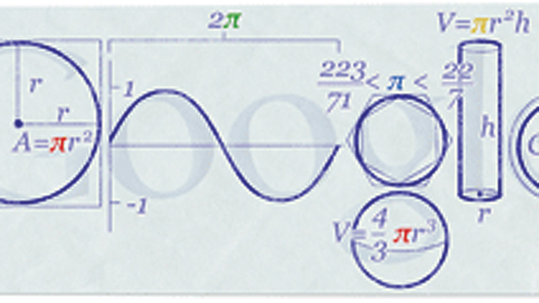 """Google celebrated March 15th (or """"Pi Day"""" as many call it) with this doodle. But sadly, the company has not honored Tau Day in the same way."""