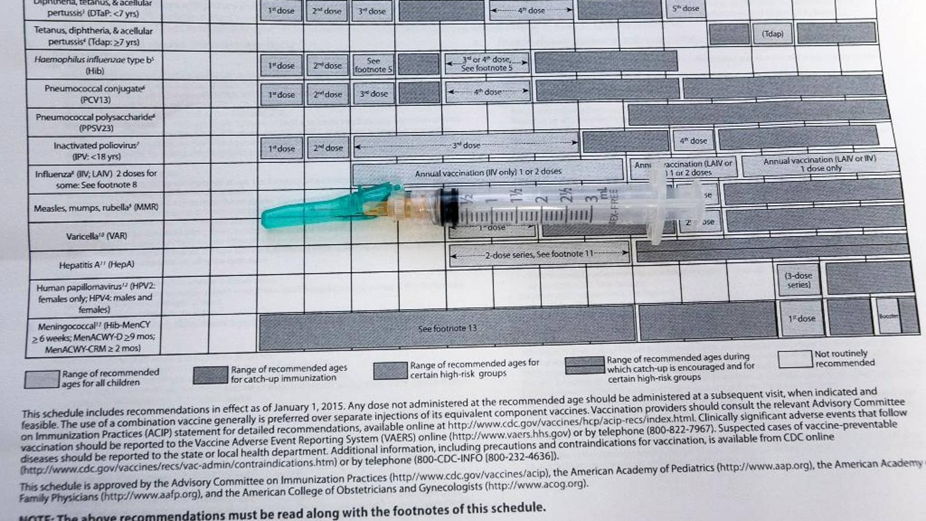 FILE - This Thursday, Jan. 29, 2015 file photo shows a syringe on a printed chart with the recommended immunization schedule in the United States for people up to 18 years of age, at a pediatrician's office in Northridge, Calif. Vaccinations can cause minor side effects including redness at the injection site and sometimes mild fever, but medical experts say serious complications are rare and much less dangerous than the diseases that vaccines prevent. (AP Photo/Damian Dovarganes)