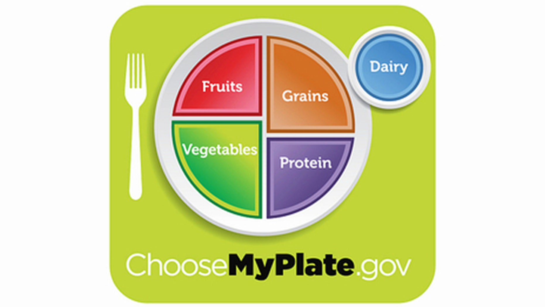 USDA unveils the new food icon, MyPlate, to replace the food pyramid that served as the standard for dietary guidelines for nearly 20 years.