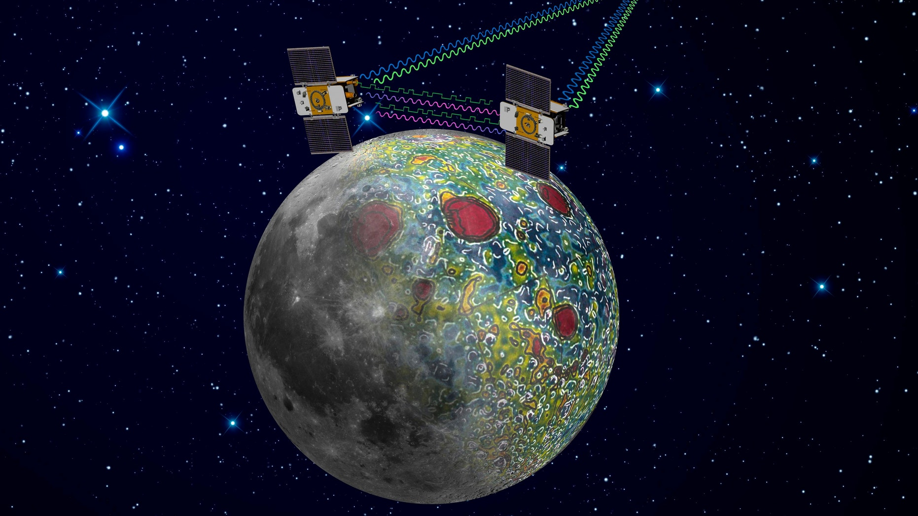 The twin Grail spacecraft mapping the lunar gravity field.