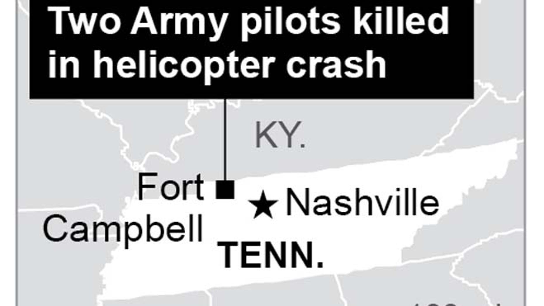 Map locates Fort Campbell, Tennessee.