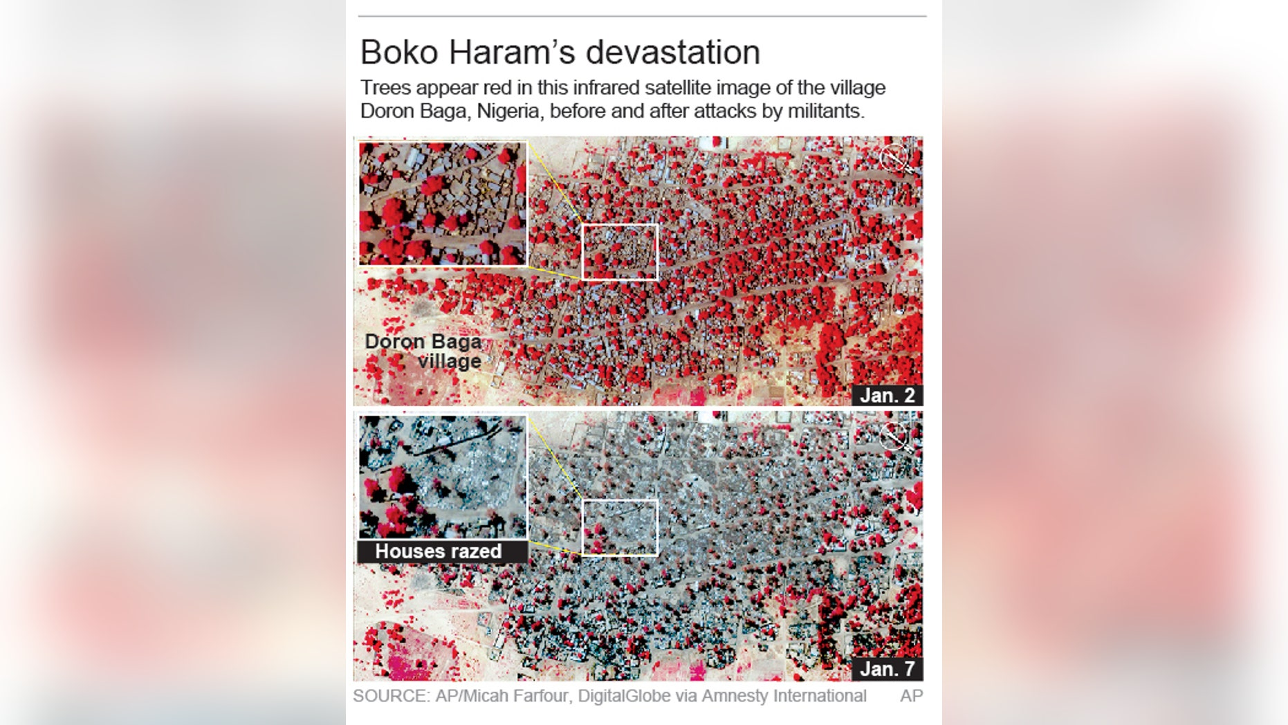 Satellite images shows the village of Doron Baga, Nigeria, before and after an attack by the Boko Haram.; 2c x 6 inches; 96.3 mm x 152 mm;
