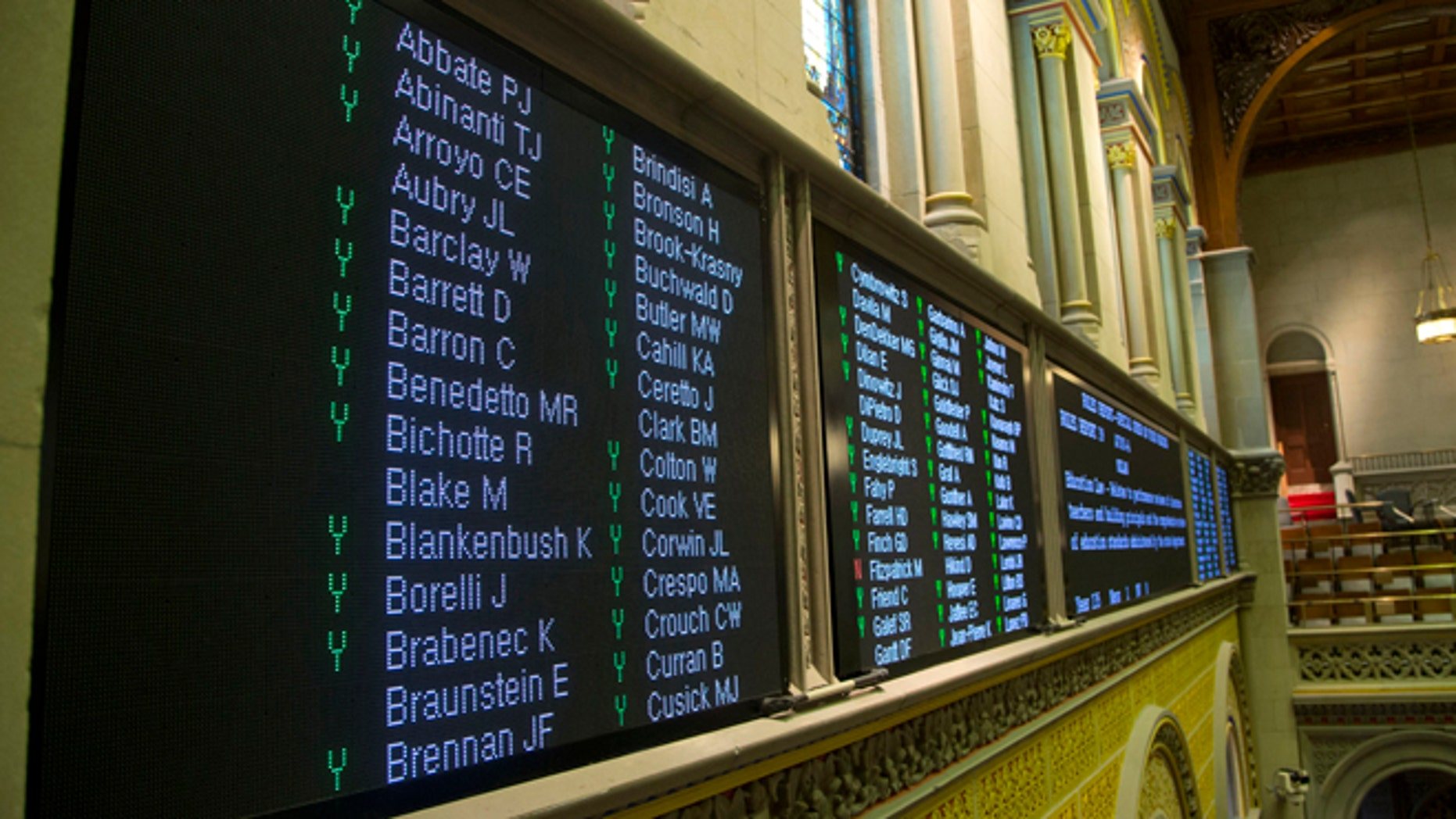 In this May 20, 2015 photo, votes are registered on an electronic tote board in the Assembly Chamber at the Capitol in Albany, N.Y. As New York lawmakers enter the final weeks of their session in Albany, prospects have dimmed for a number of once high-profile proposals including a ban on hazardous chemicals in childrens toys, a minimum wage hike and a bill to prevent discrimination against transgender New Yorkers. (AP Photo/Mike Groll)