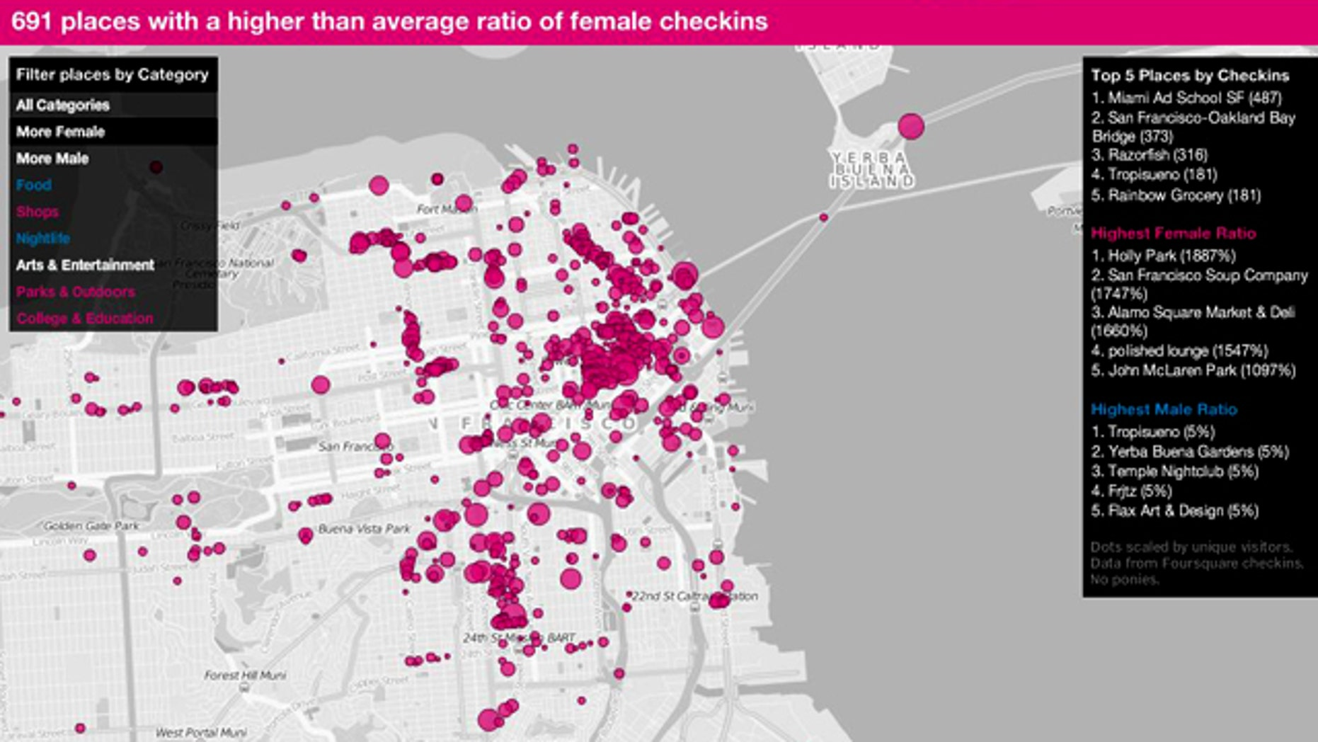 The Ratio Finder website mines data from social-networking site Foursquare to help you find a bar where the boys aren't in San Francisco.