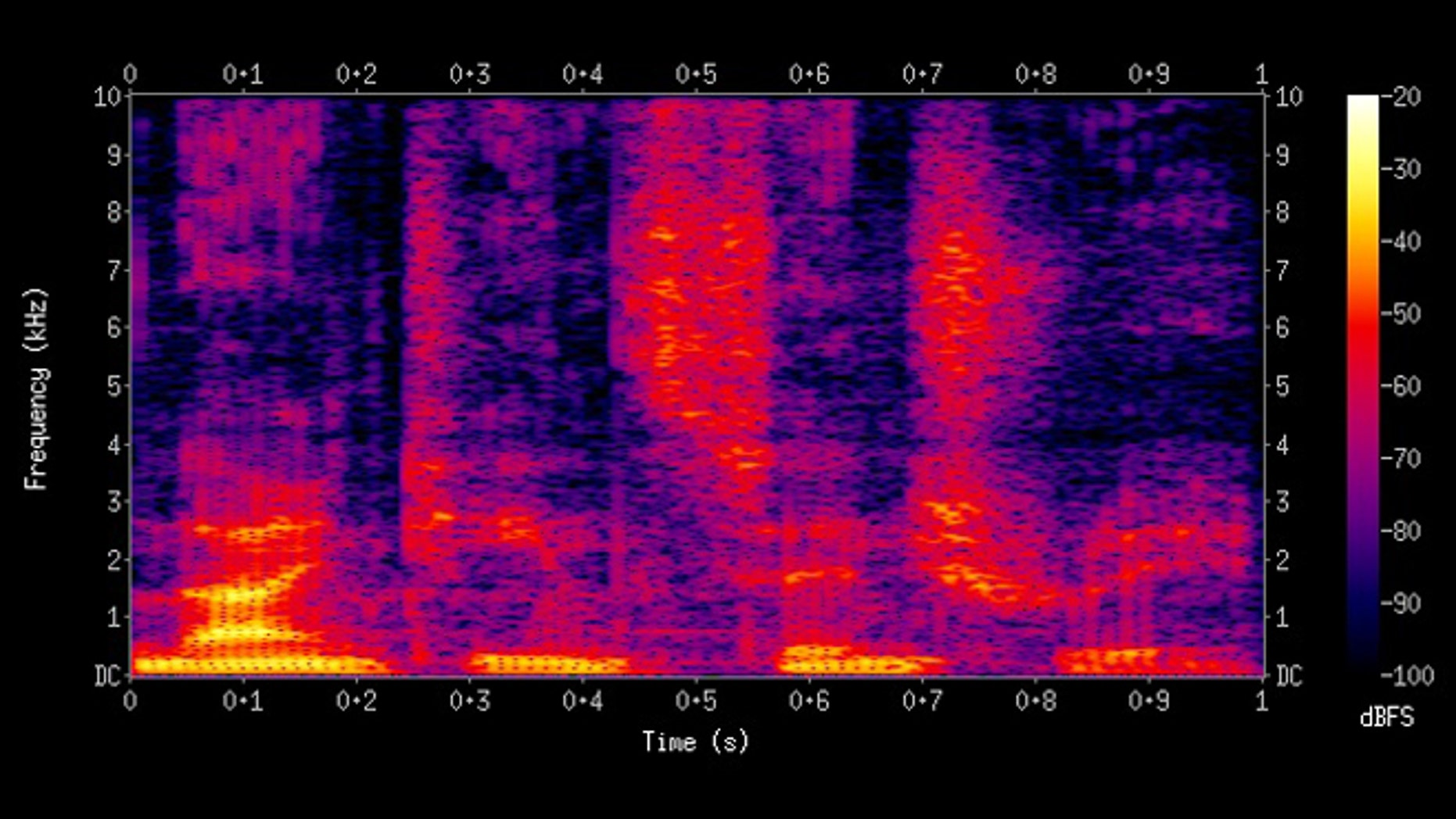 A spectrogram or voice print of a male voice.