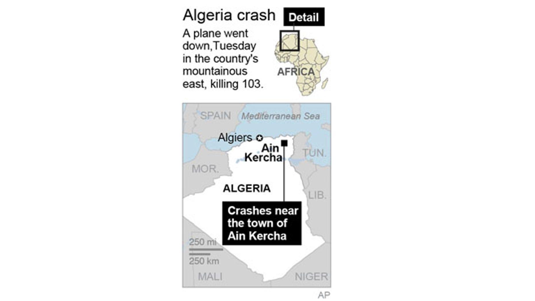 Map locates Ain Kercha, Algeria.; 1c x 3 inches; 46.5 mm x 76 mm;