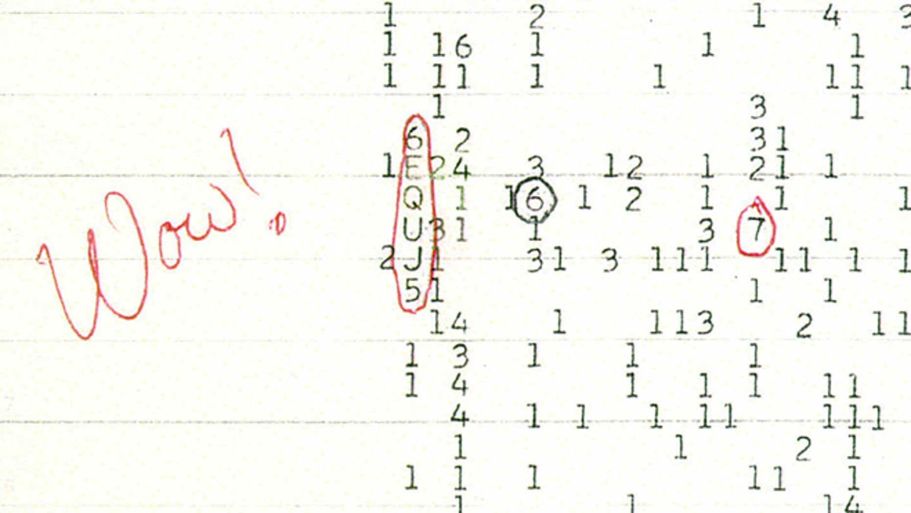 A scan of a color copy of the original computer printout bearing the Wow! signal, taken several years after the signal's 1977 arrival.