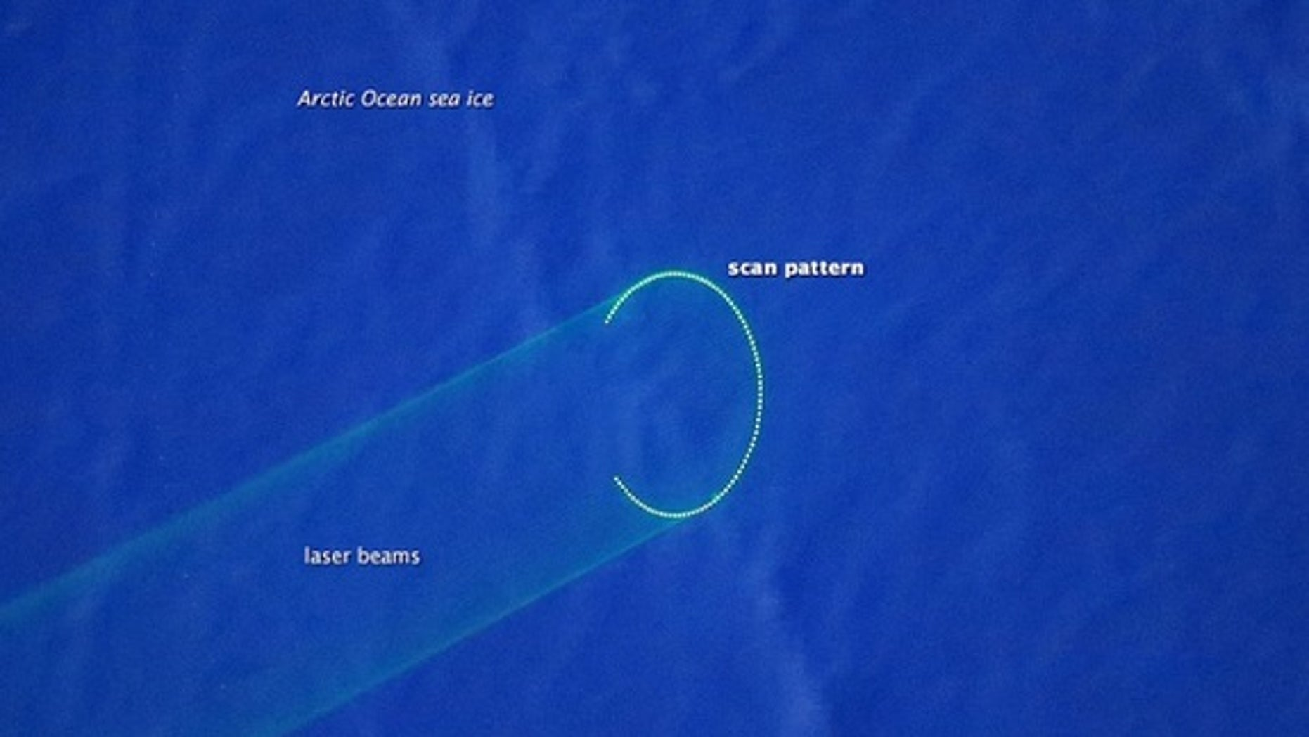 The laser beams seen in this image are used to scan Arctic sea ice.