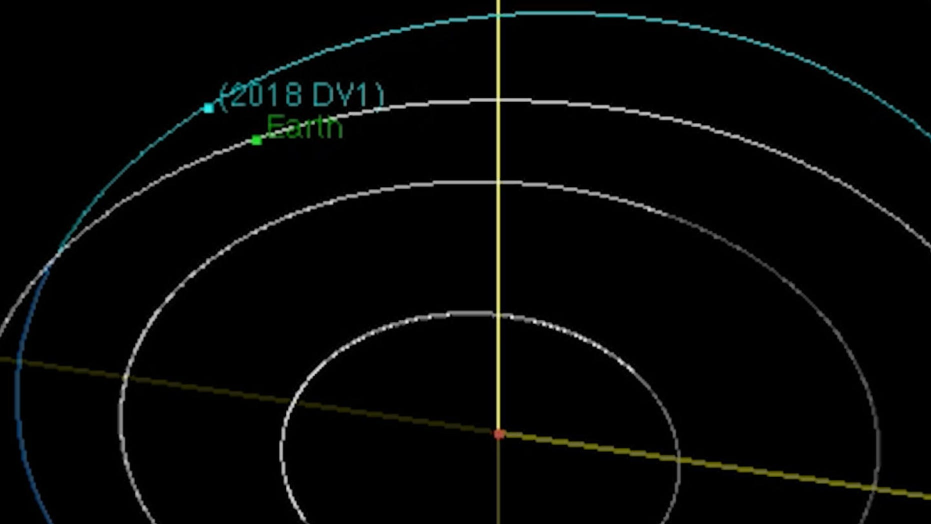 This NASA graphic shows the orbit of asteroid 2018 DV1 in relation to Earth. The asteroid will fly within 70,000 miles (113,000 kilometers) of Earth on March 2, 2018.