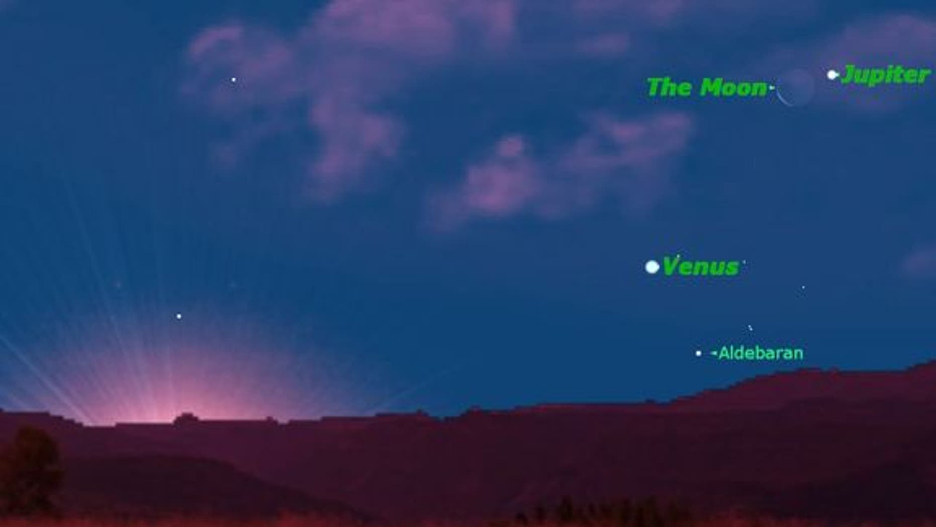 Venus Joins the Moon and Jupiter in Dawn Sky | Fox News