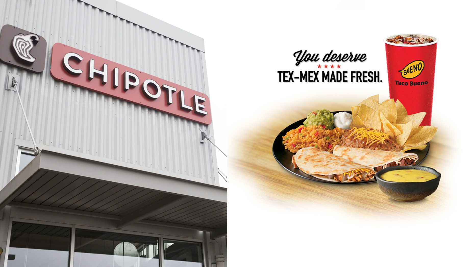Chipotle was bested by Taco Bueno as America's favorite Mexican-style chain restaurant.
