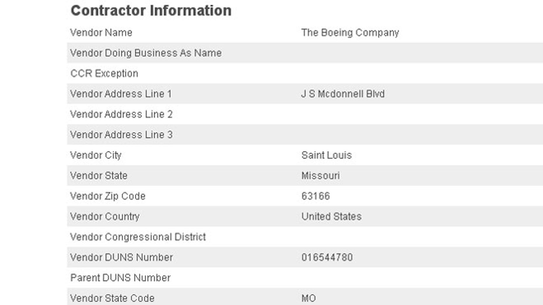 Shown here is federal contractor information for Boeing. The so-called DUNS number is at the bottom.