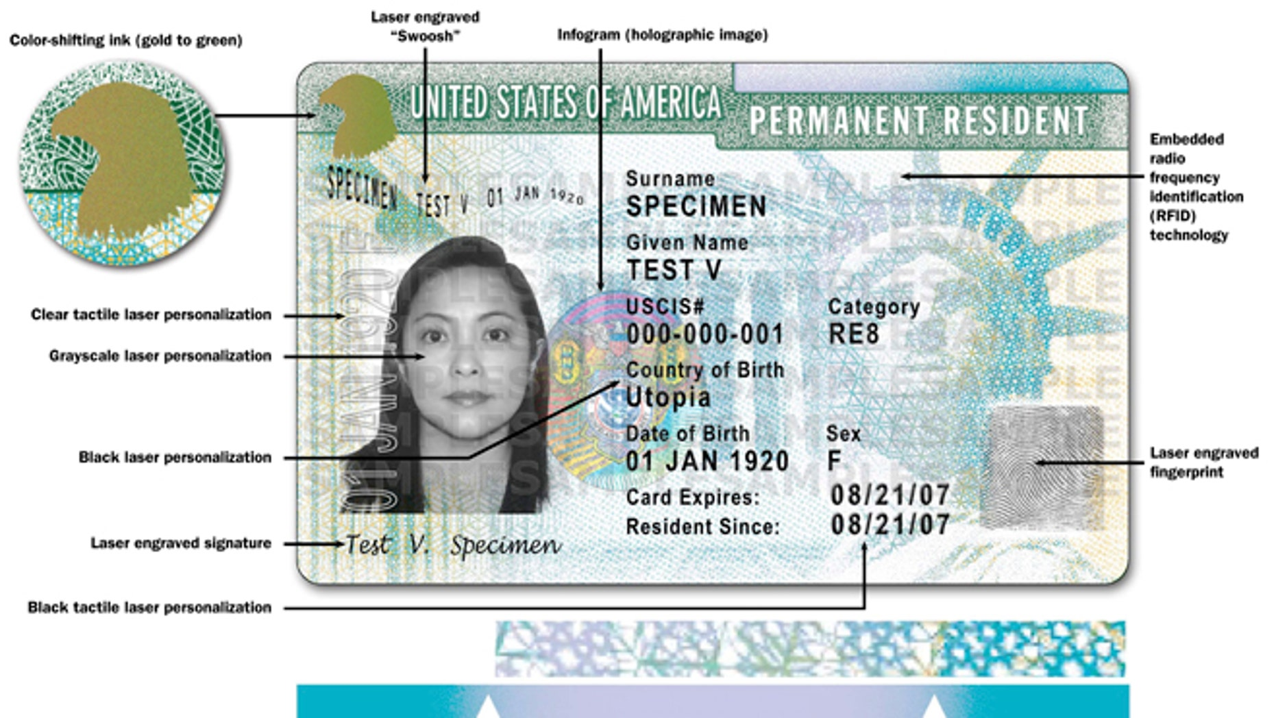 This image provided by the U.S. Citizenship and Immigration Services shows the new version of the Permanent Resident Card, more commonly known as a green card. The Homeland Security Department appears to be preparing for an increase in the number of immigrants living illegally in the country to apply for work permits after President Barack Obama announces his long-promised plans for executive actions on immigration reform later this year. USCIS confirmed to The Associated Press that it has published a draft contract proposal to buy the card stock needed to make work permits and Permanent Resident Cards. (AP Photo/U.S. Citizenship and Immigration Services)