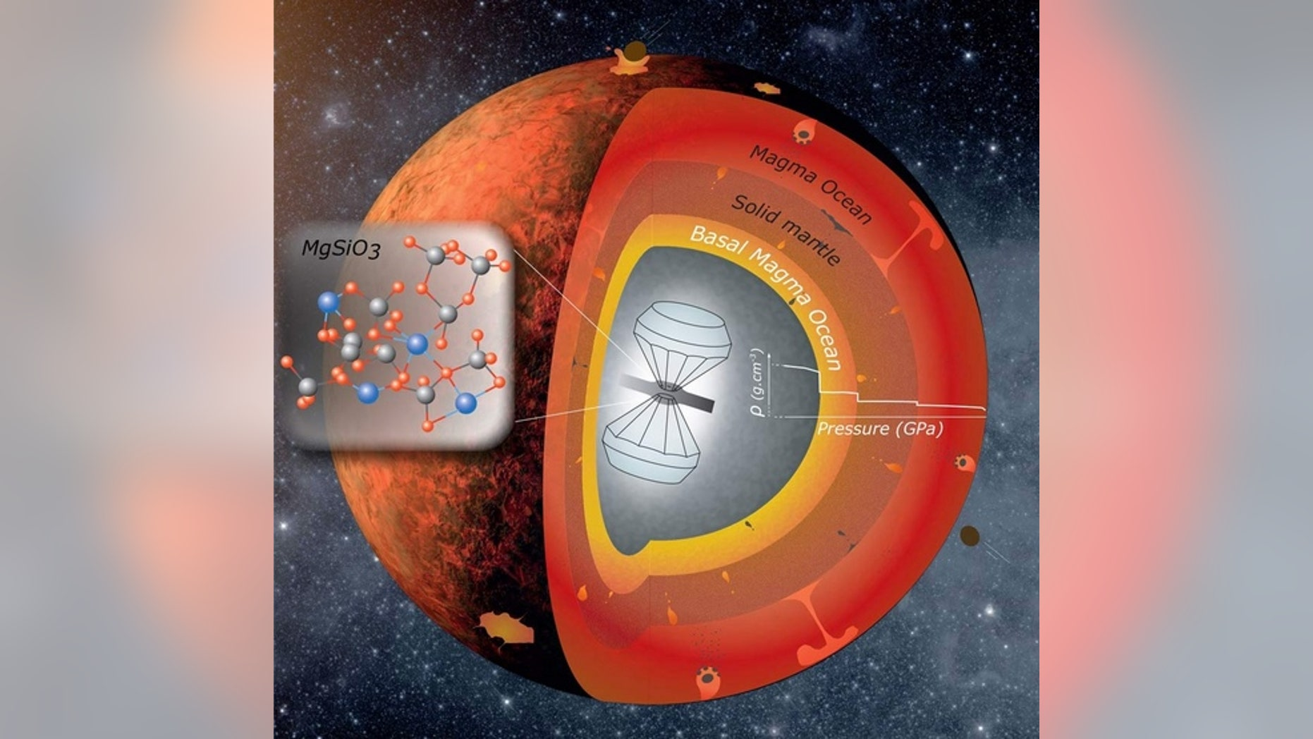 As far back as 4.5 billion years ago, a dense magma ocean may have formed at the top of Earth's core.