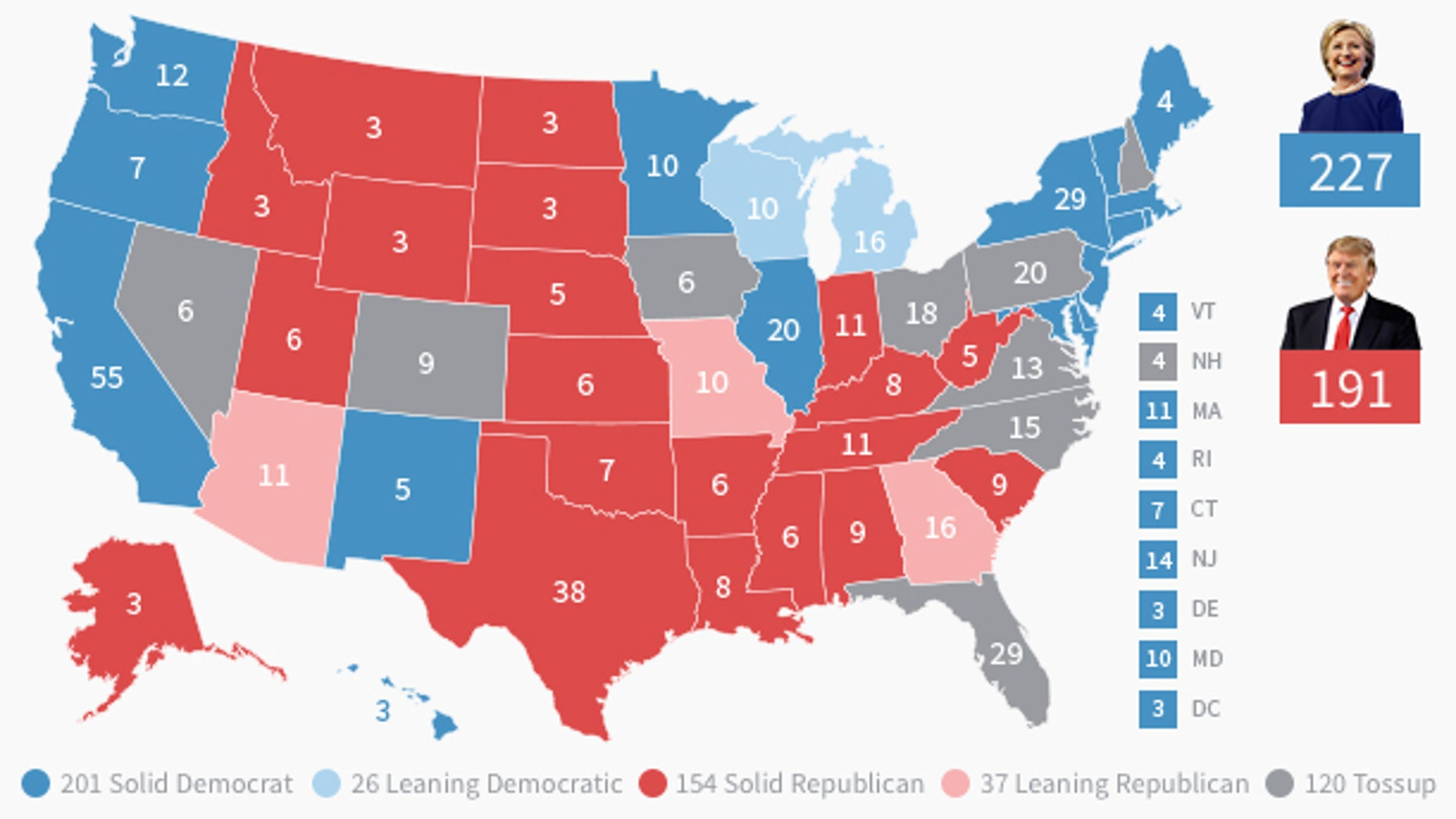 Fox News Electoral Map: Clinton has 2016 edge, but many toss-ups in ...