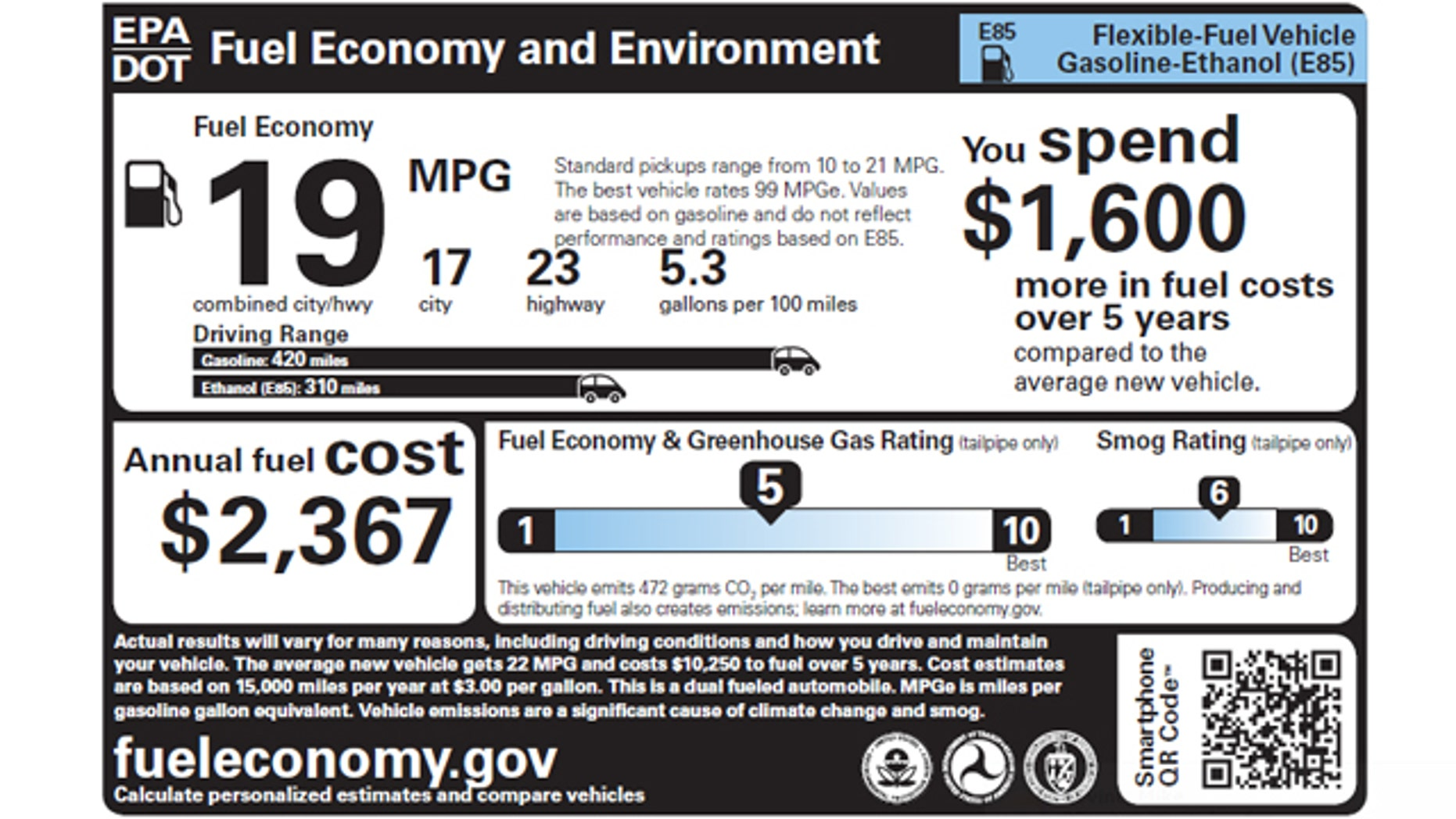Shown here is a sample fuel economy label for a Ford F-150.