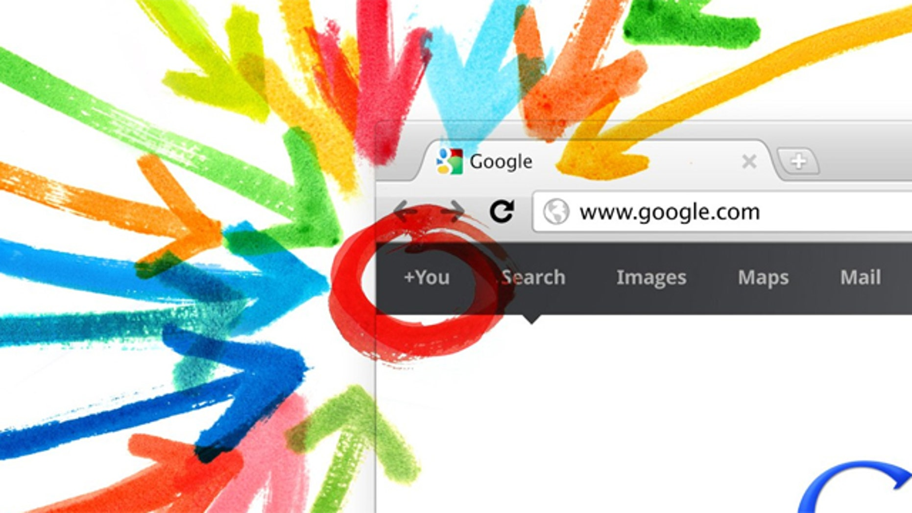 Are people actually using Google+?