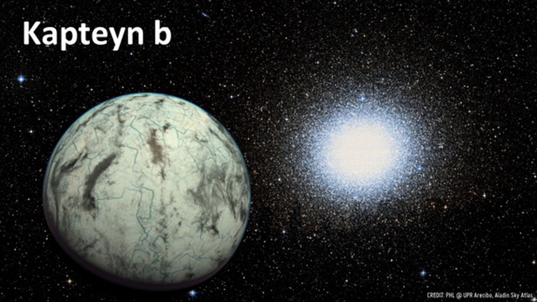 Artistic representation of the potentially habitable world Kapteyn b with the globular cluster Omega Centauri in the background. It is believed that the Omega Centauri is the remaining core of a dwarf galaxy that merged with our own galaxy bill.