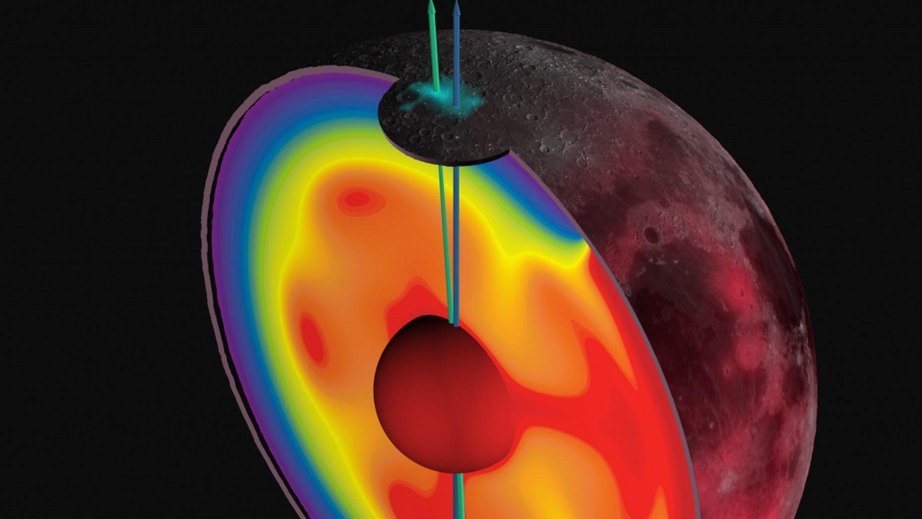 Lunar Polar Volatiles
