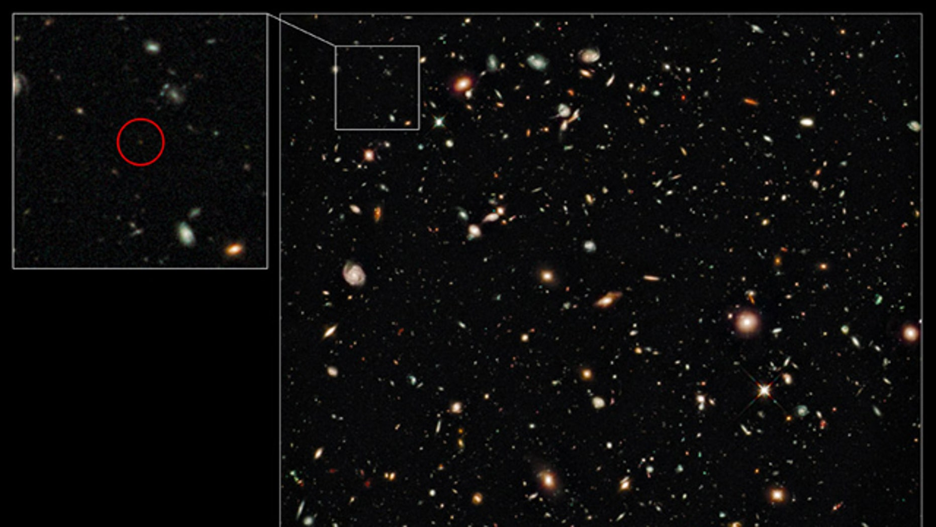 Astronomers using ESO's Very Large Telescope (VLT) have now measured the distance to the most distant galaxy so far, UDFy-38135539 (the faint object shown in the excerpt on the left). It is seen here in a Hubble Space Telescope photo and is about 13.1 billion light-years away.