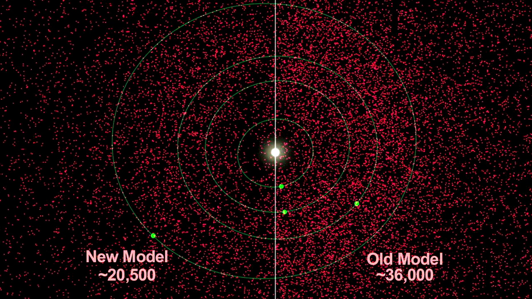NASA&'s NEOWISE asteroid survey indicates that there are at least 40 percent fewer near-Earth asteroids in total that are larger than 330 feet, or 100 meters. NASA used its WISE infrared space telescope to make the find.