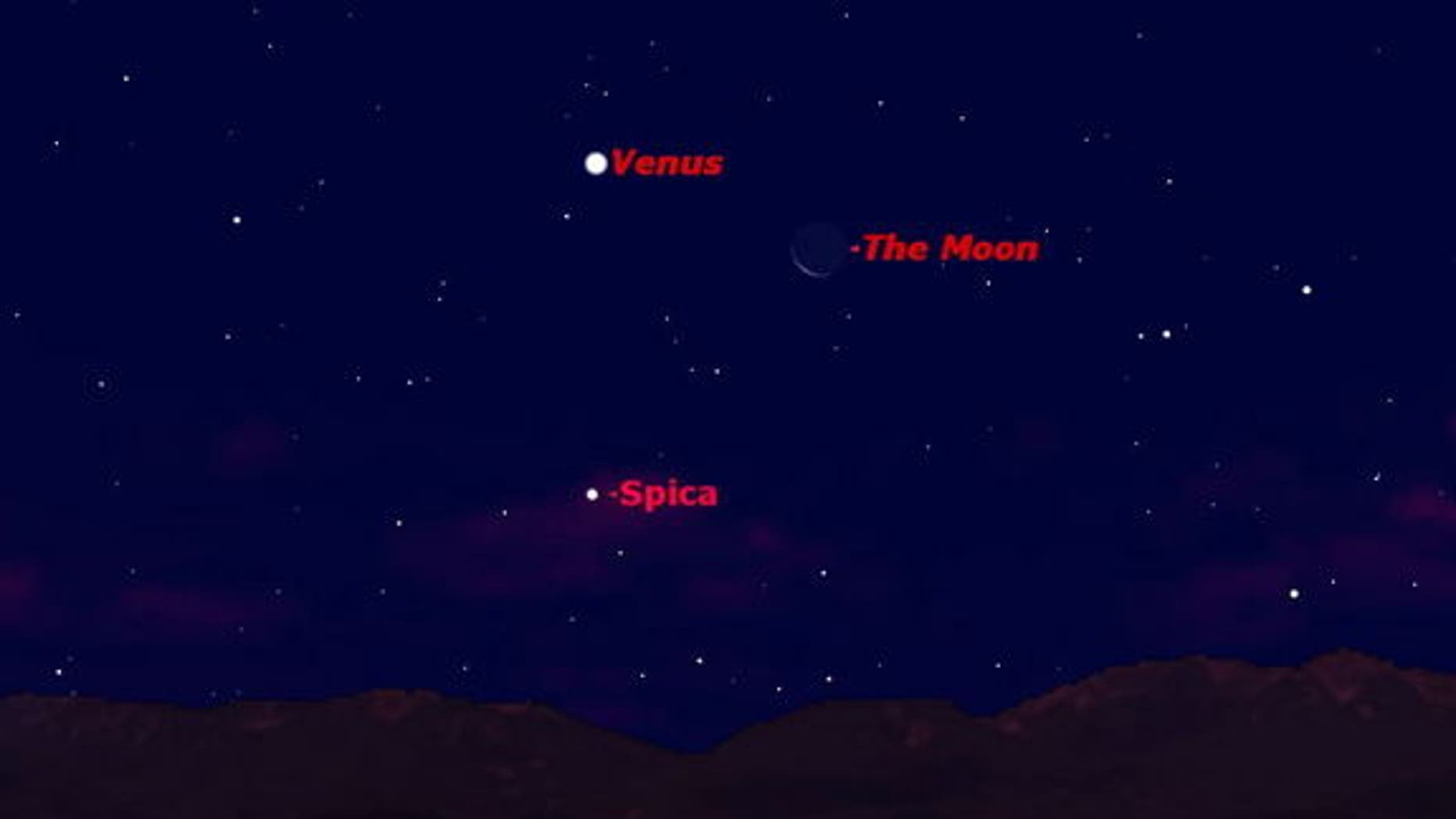 Sun., Nov. 11, 6 a.m. About an hour before sunrise, the moon joins the planet Venus and the bright star Spica in the morning sky.