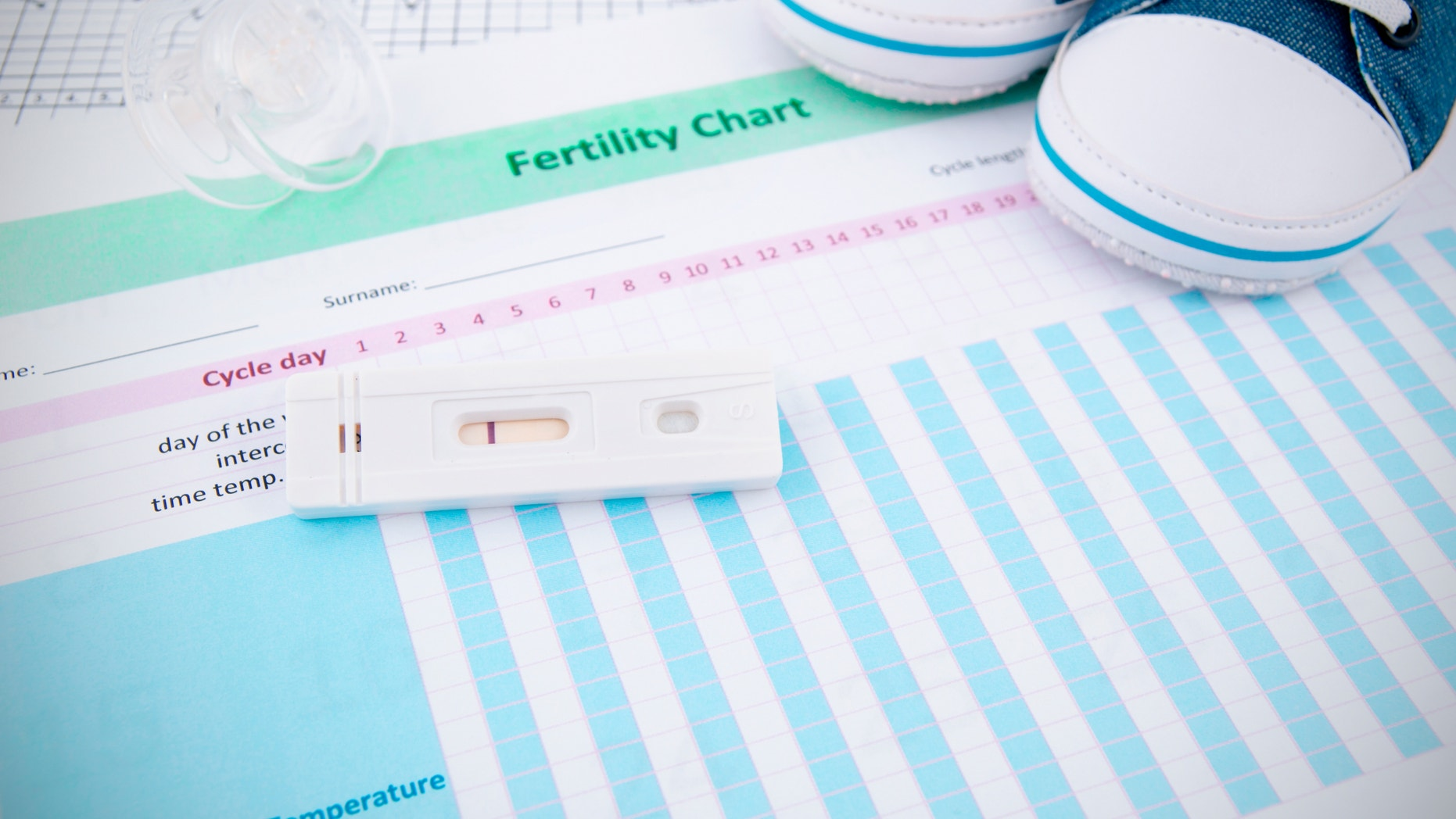 Pregnancy test on fertility chart