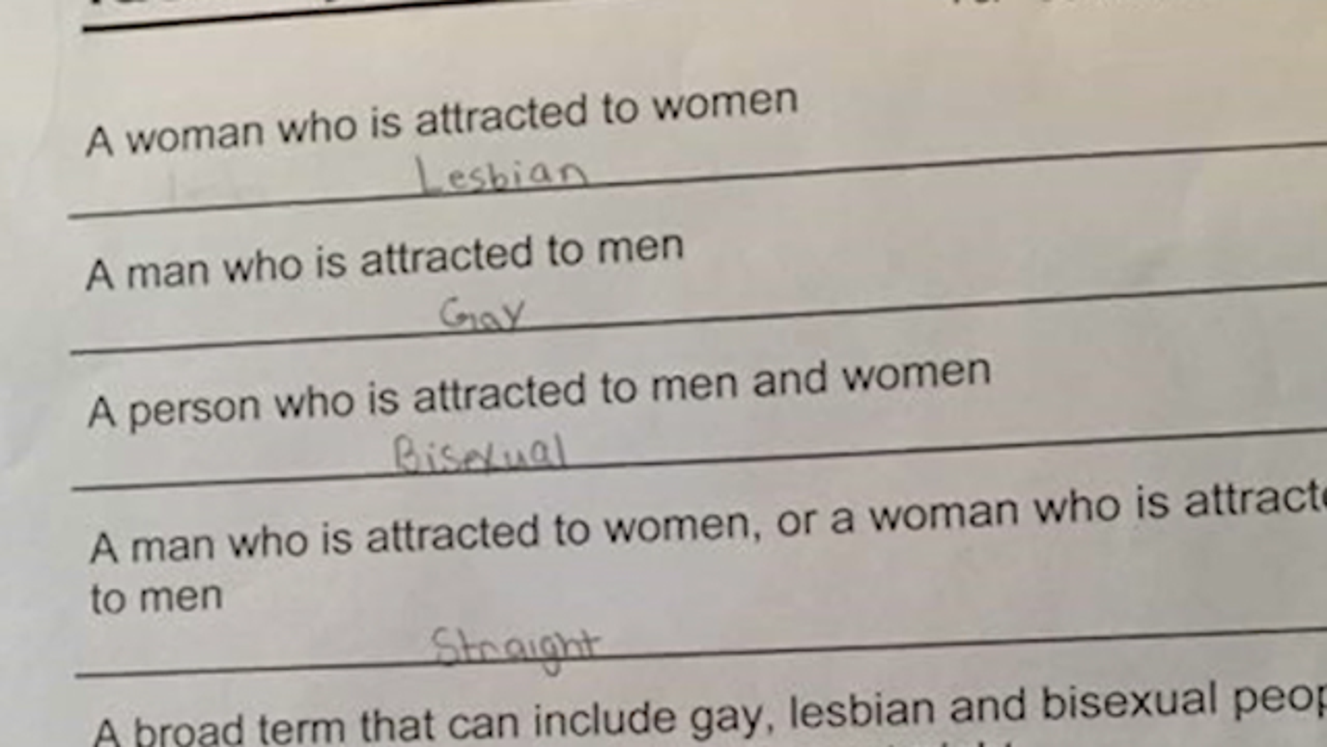 Definitions of all sexual orientations