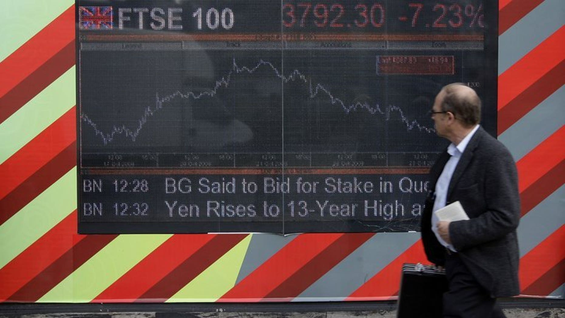 A man walks past an electronic display board showing the FTSE 100 share index in London on October 24, 2008. London stocks closed in the red as speculation grew that the US Federal Reserve will start scaling back its stimulus programme as soon as next month.