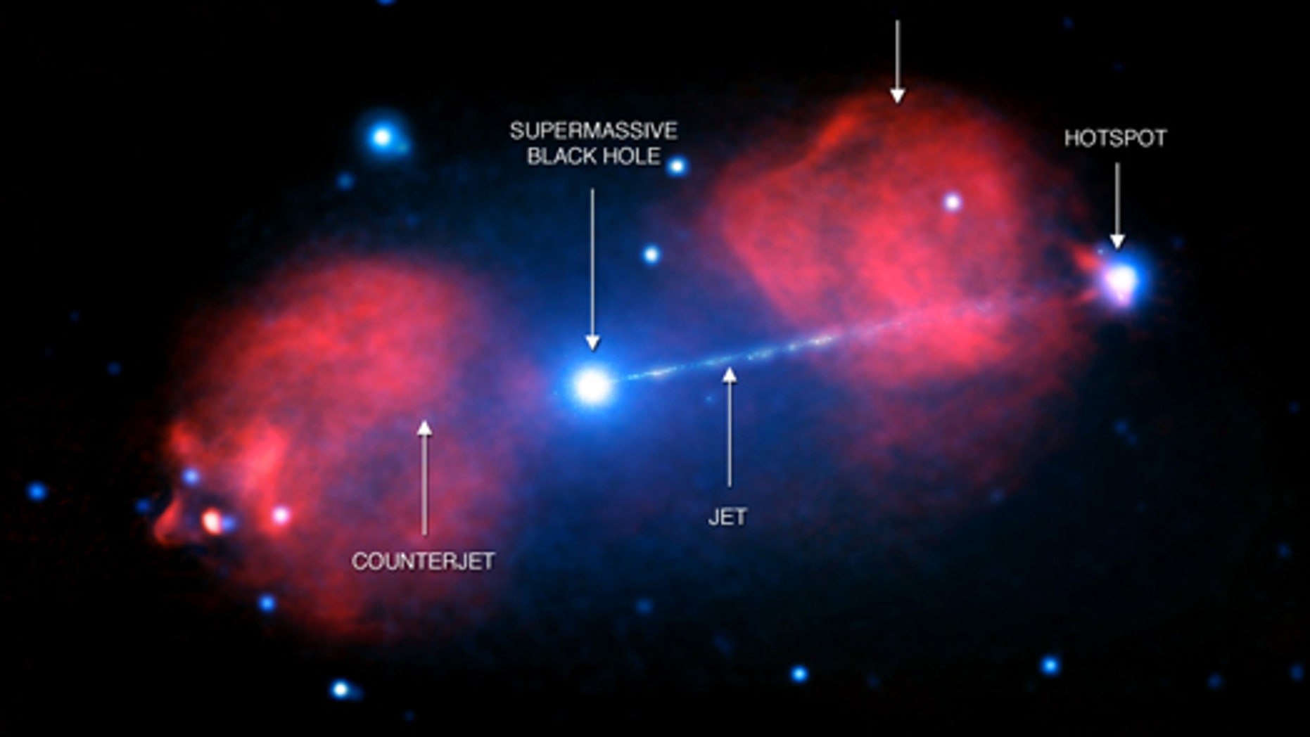 The Pictor A galaxy has a supermassive black hole at its center, and material falling onto the black hole is driving an enormous beam, or jet, of particles at nearly the speed of light into intergalactic space. This composite image contains X-ray data obtained by Chandra at various times over 15 years (blue) and radio data from the Australia Telescope Compact Array (red). ( X-ray: NASA/CXC/Univ of Hertfordshire/M.Hardcastle et al., Radio: CSIRO/ATNF/ATCA)