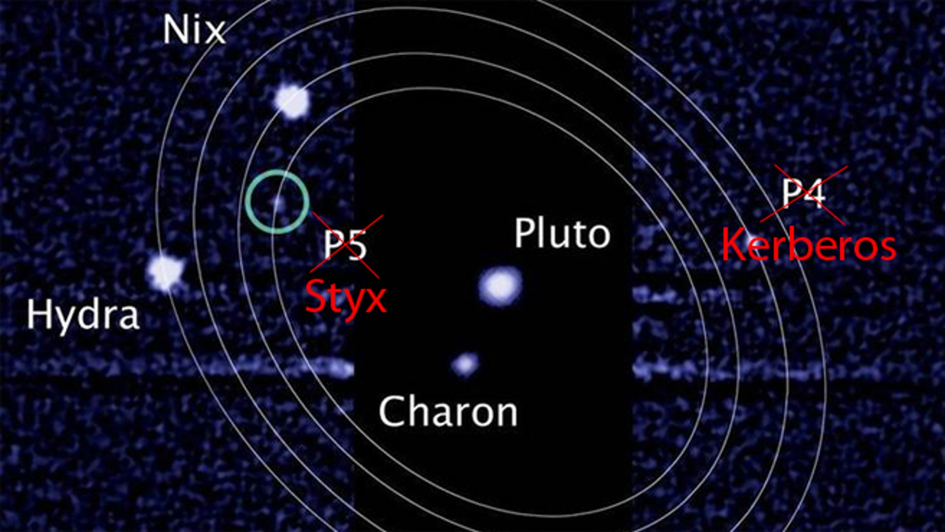 """Previously referred to as """"P4"""" and """"P5,"""" Pluto's newest new moons have been renamed Kerberos and Styx."""
